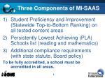 three components of mi saas