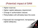 potential impact of sam1