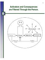 activators and consequences are filtered through the person