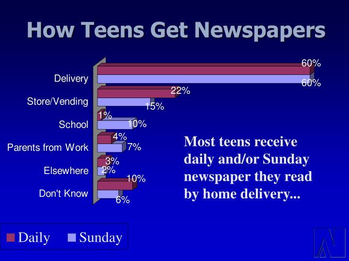 How Teens Get Newspapers