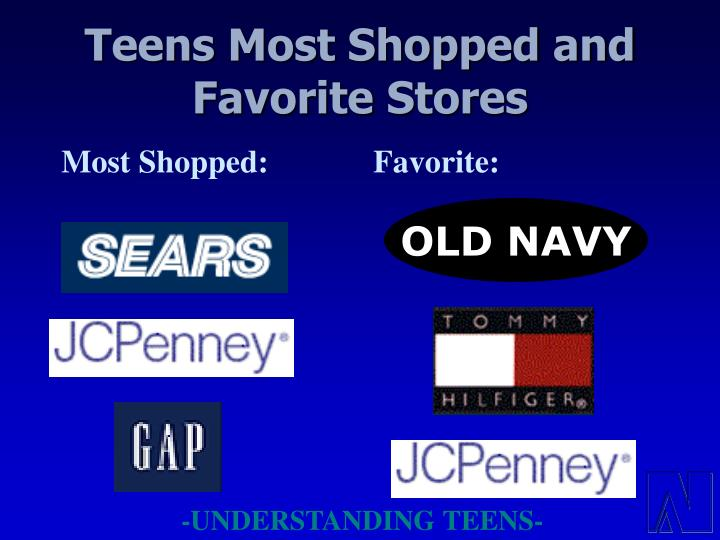 Most Shopped: