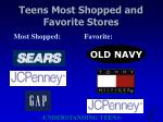 teens most shopped and favorite stores