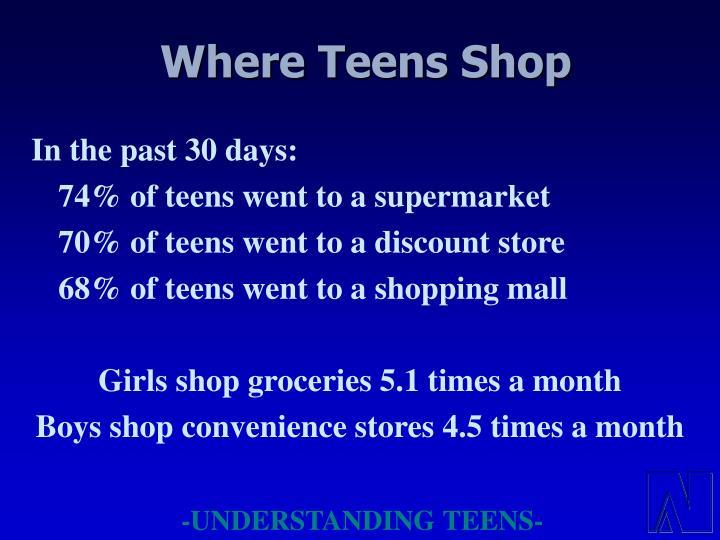 Where Teens Shop