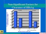 non significant factors for clearance of hbsag