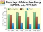 percentage of calories from energy nutrients u s 1977 2006