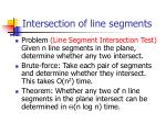 intersection of line segments