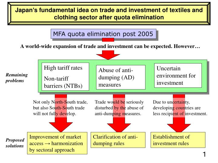 Japan's fundamental idea on trade and investment of textiles and clothing sector after quota elimi...