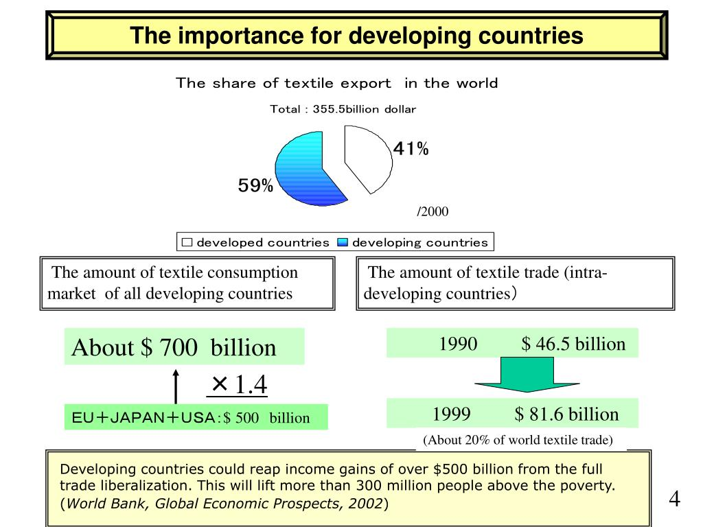 The importance for developing countries
