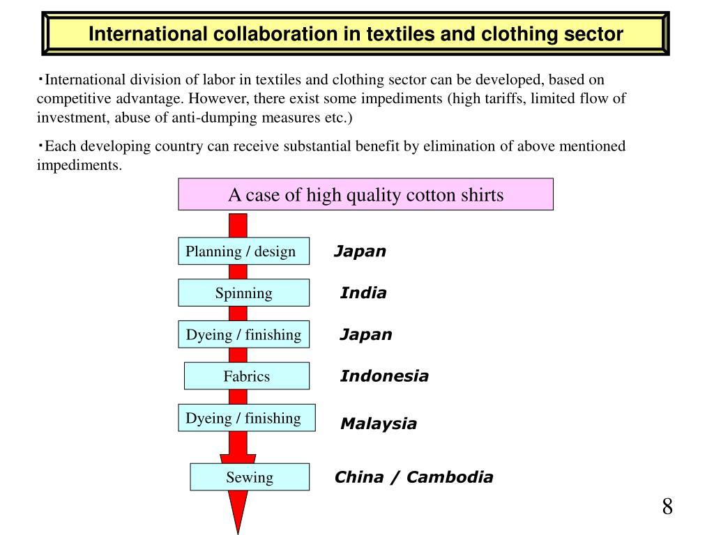 International collaboration in textiles and clothing sector