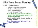 pbs team based planning