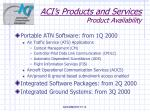 aci s products and services product availability