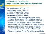 circa 2030 the valuecosm a more pluralistic and positive sum future