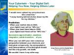 your cybertwin your digital self helping you now helping others later