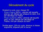 d roulement du cycle