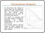 chromaticity diagram2