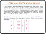 cmy and cmyk color model