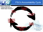 fsu s accountability cycle