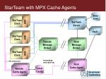 starteam with mpx cache agents