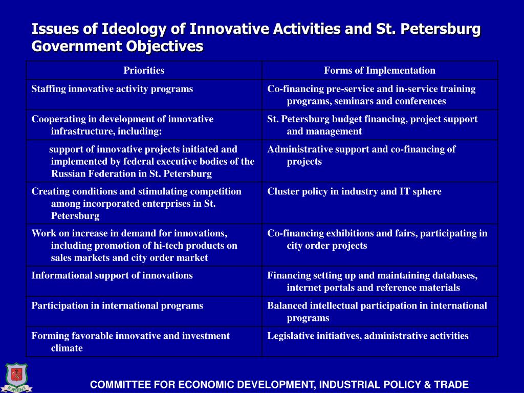 Issues of Ideology of Innovative Activities and St. Petersburg Government Objectives