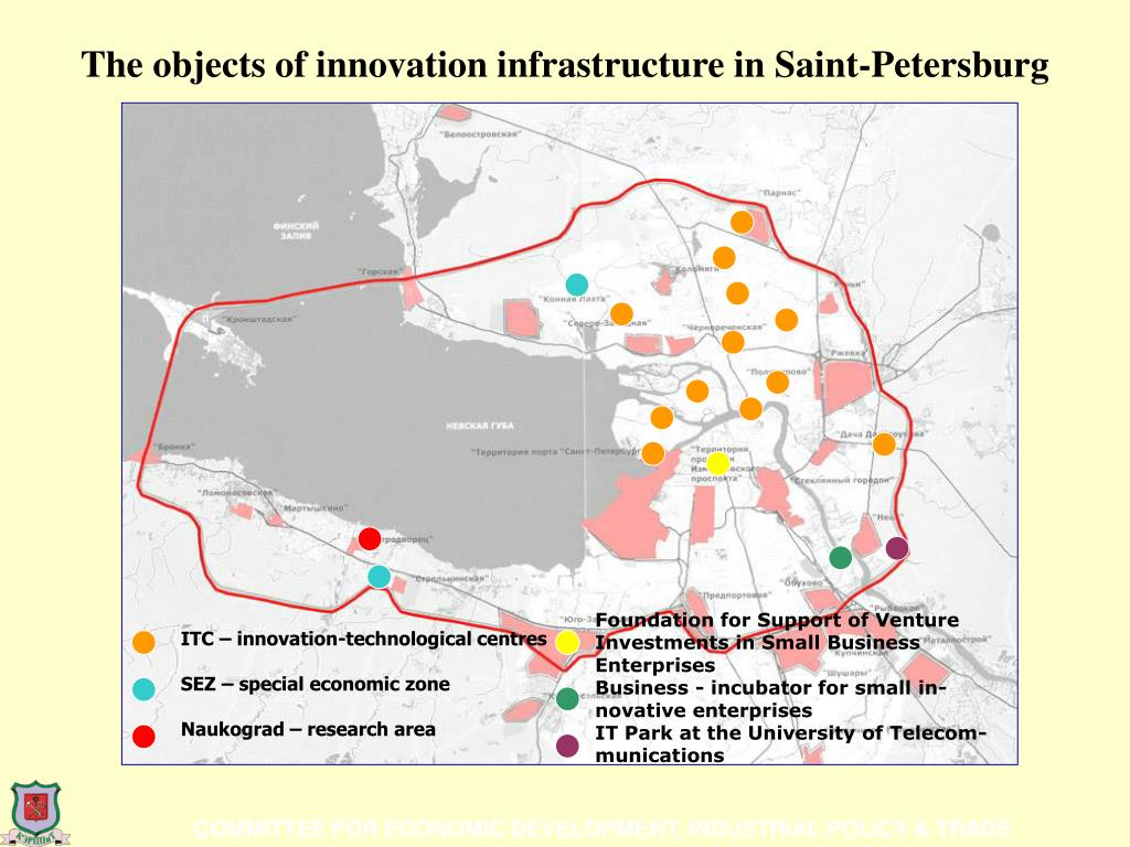 The objects of innovation infrastructure