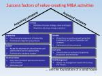 success factors of value creating m a activities