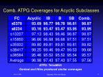 comb atpg coverages for acyclic subclasses