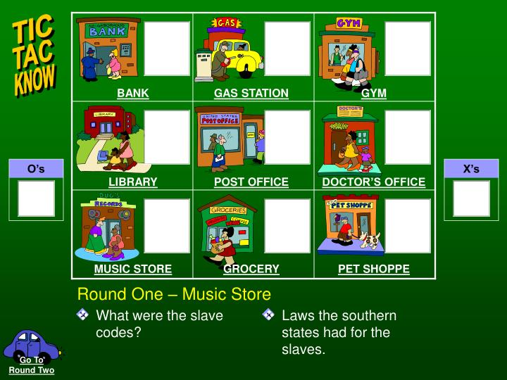 What were the slave codes?