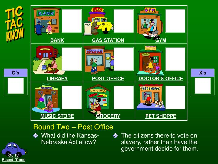 What did the Kansas-Nebraska Act allow?