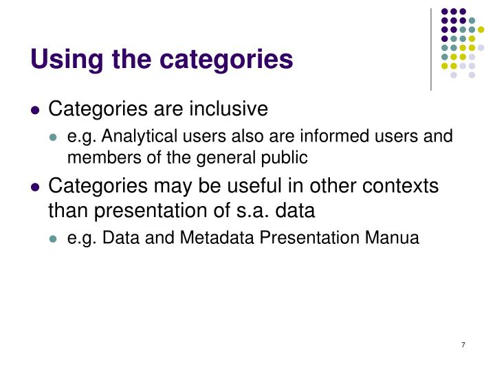 Using the categories