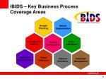 ibids key business process coverage areas