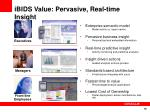 ibids value pervasive real time insight