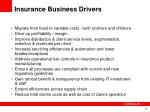 insurance business drivers