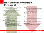 major drivers and inhibitors to pervasive bi
