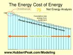 the energy cost of energy