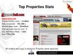top properties stats
