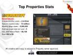 top properties stats5