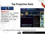 top properties stats6