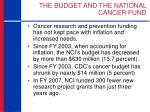 the budget and the national cancer fund