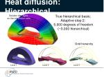 heat diffusion hierarchical