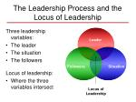 the leadership process and the locus of leadership