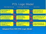 pol logic model