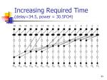 increasing required time delay 34 5 power 30 5fo4