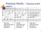 previous works classical prefix adders