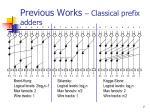 previous works classical prefix adders