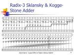 radix 3 sklansky kogge stone adder