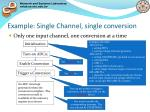 example single channel single conversion