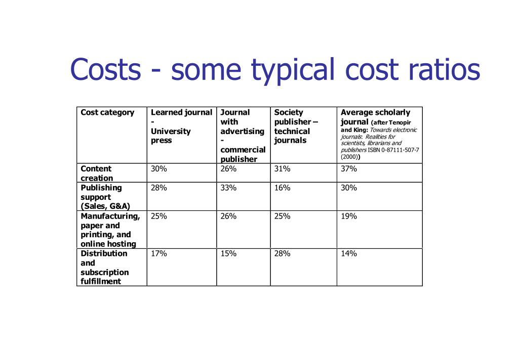 Costs - some typical cost ratios