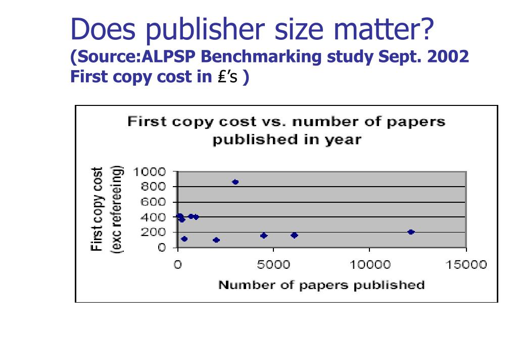 Does publisher size matter?