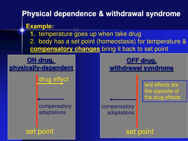 drug dependence and the withdrawal syndrome of drug addiction Class-specific withdrawal syndromes  drug/substance abuse, addiction,  craving, relapse  neuroadaptation to continued drug use manifested by  withdrawal.