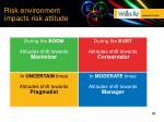 risk environment impacts risk attitude